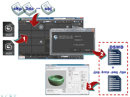 Procedure of Converting a 3D-model to .rpkm file format